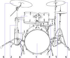 drum kit black and white